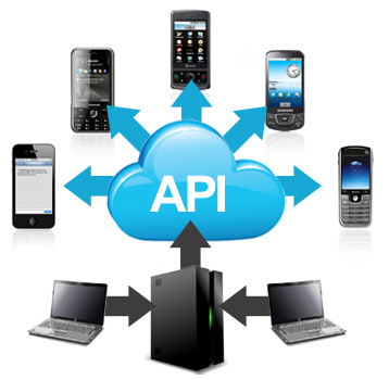 Mobile API Standards Enable Real Time Action Deployments